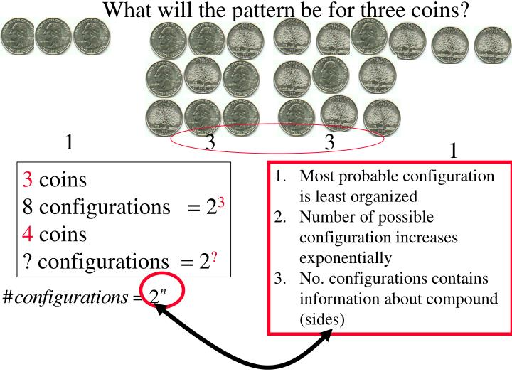 What will the pattern be for three coins?