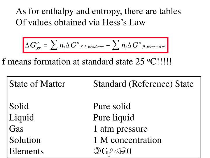 As for enthalpy and entropy, there are tables