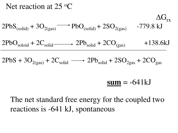 Net reaction at 25