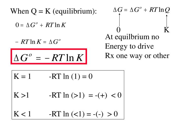 When Q = K (equilibrium):