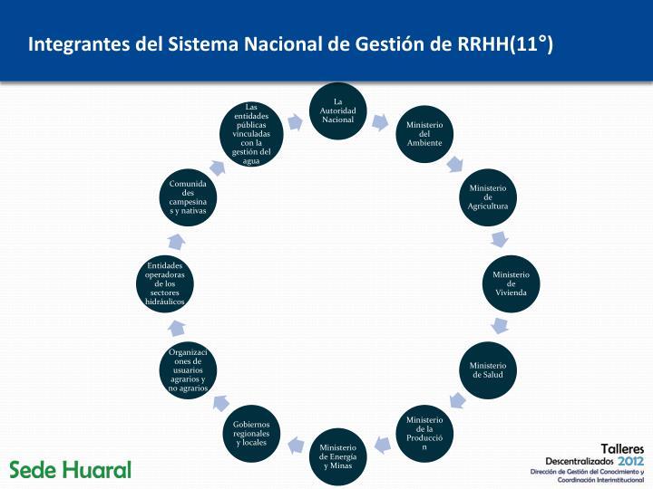 Integrantes del Sistema Nacional de Gestión de RRHH(11°)