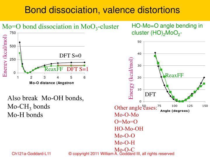 Bond dissociation, valence distortions