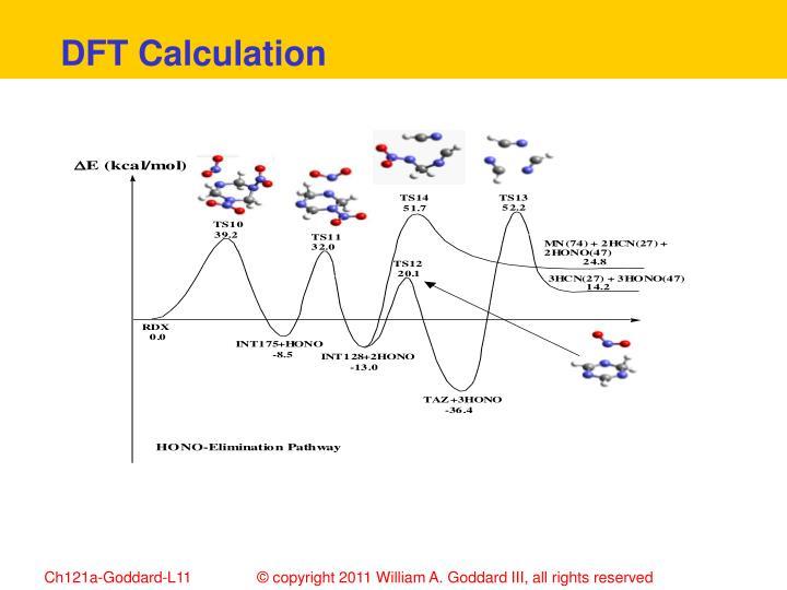 DFT Calculation