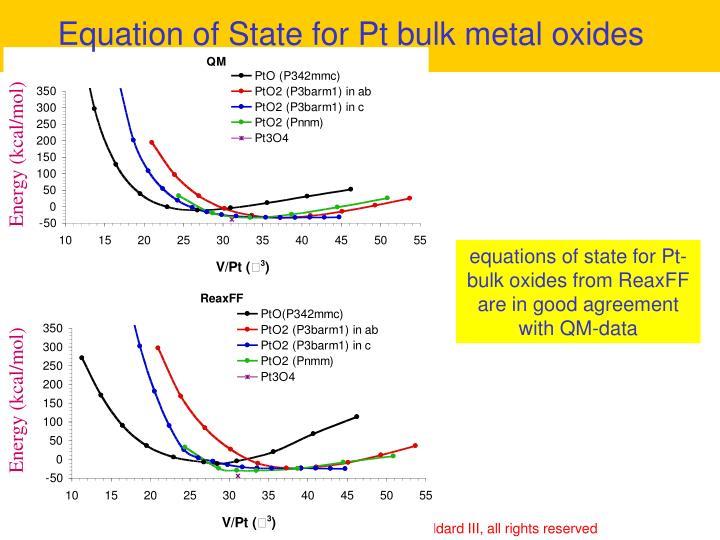 Equation of State for Pt bulk metal oxides