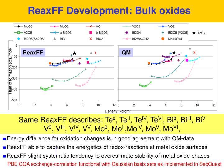 ReaxFF Development: Bulk oxides