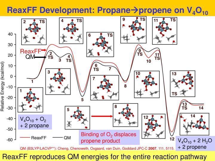 ReaxFF Development: Propane