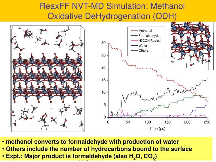 ReaxFF NVT-MD Simulation: Methanol Oxidative DeHydrogenation (ODH)
