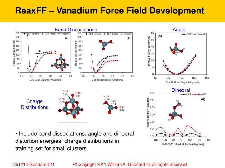 ReaxFF – Vanadium Force Field Development