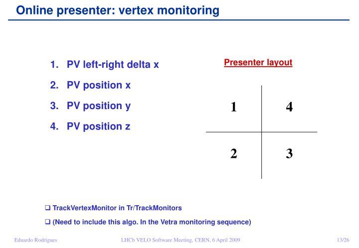 Online presenter: vertex monitoring