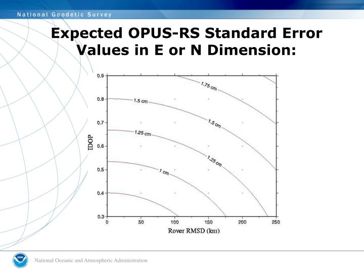Expected OPUS-RS Standard Error Values in E or N Dimension: