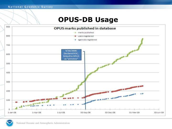 OPUS-DB Usage