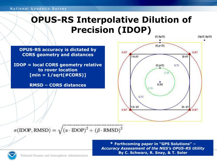 OPUS-RS Interpolative Dilution of Precision (IDOP)