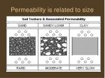 permeability is related to size