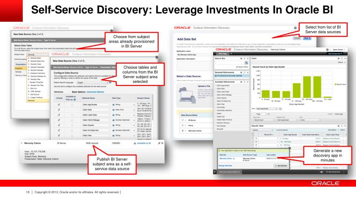 Self-Service Discovery: Leverage Investments In Oracle BI