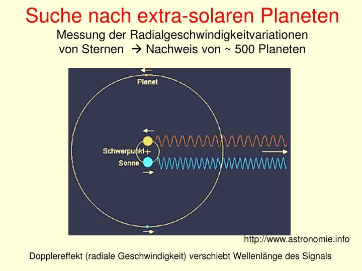 Suche nach extra-solaren Planeten