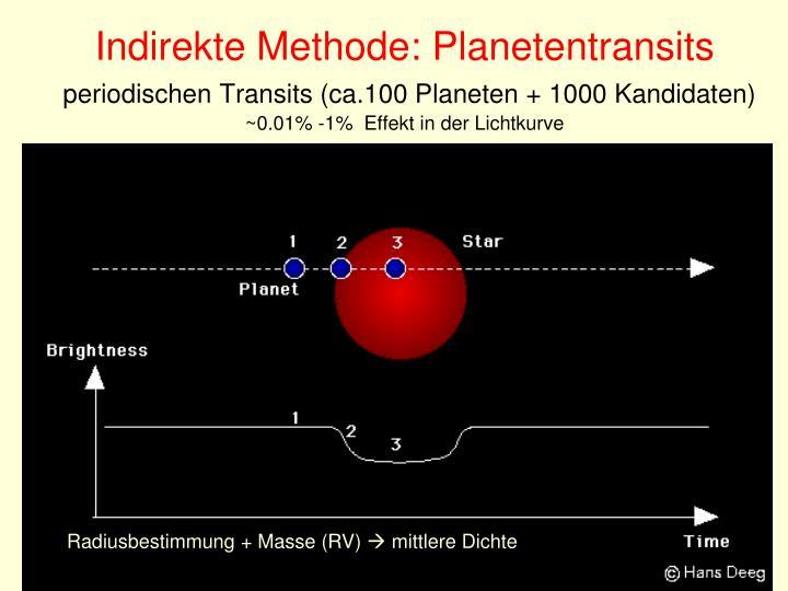 Indirekte Methode: Planetentransits