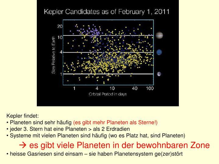 Kepler findet: