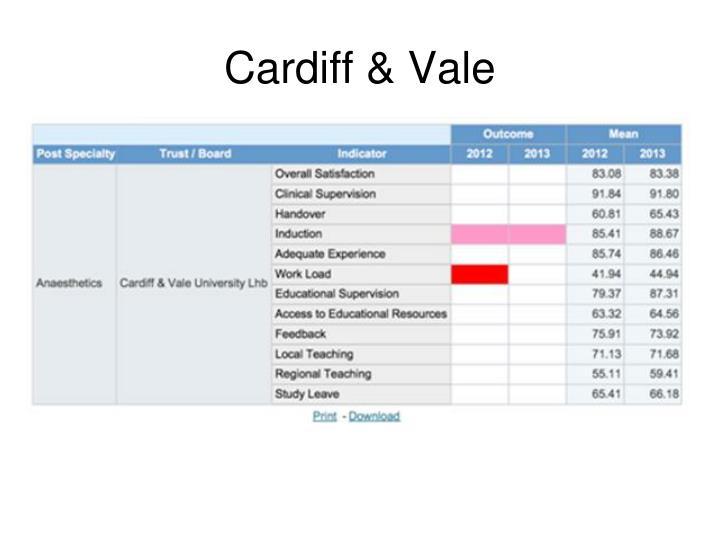 Cardiff & Vale
