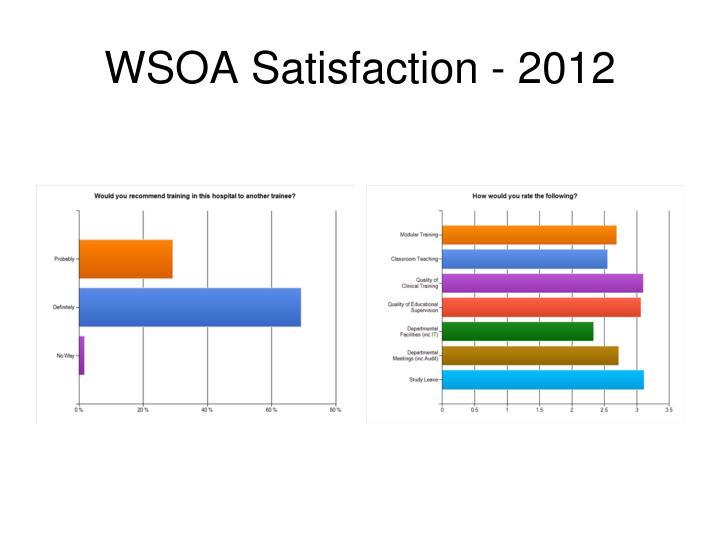 WSOA Satisfaction - 2012