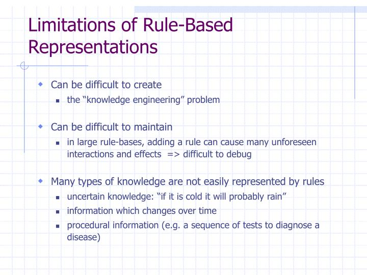 Limitations of Rule-Based Representations