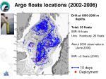 argo floats locations 2002 2006