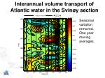 interannual volume transport of atlantic water in the svin y section