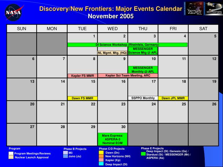 Ppt Discovery New Frontiers Program Calendar Powerpoint