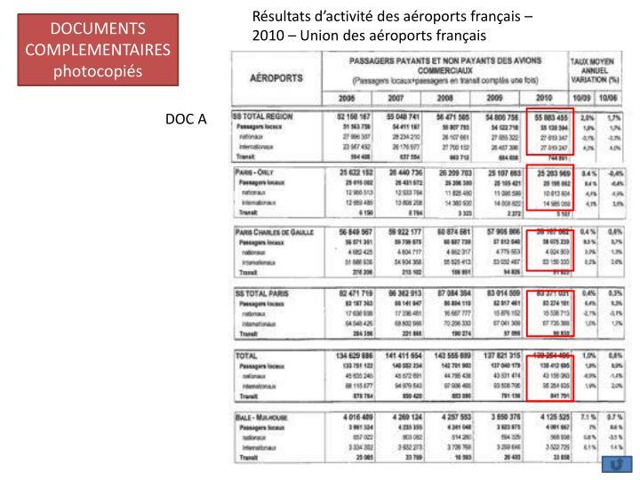Résultats d'activité des aéroports français – 2010 – Union des aéroports français