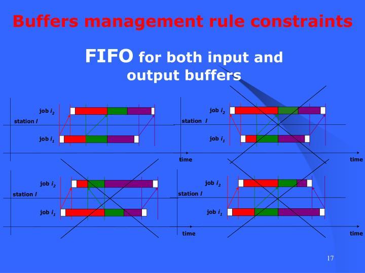 Buffers management rule constraints