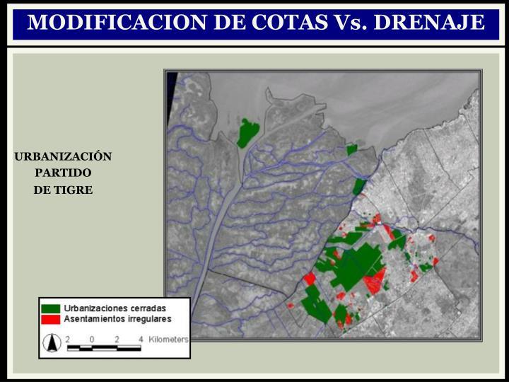 MODIFICACION DE COTAS Vs. DRENAJE