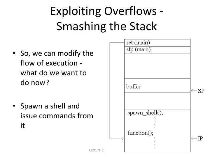 Exploiting Overflows -