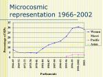 microcosmic representation 1966 2002