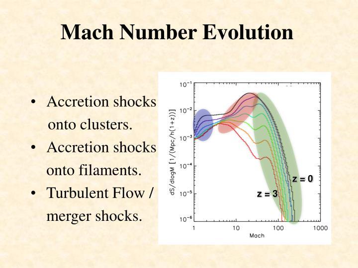 Mach Number Evolution