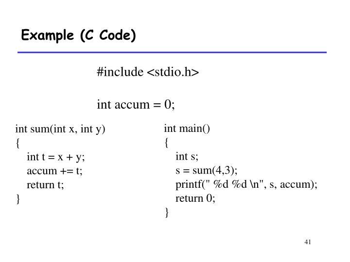 Example (C Code)