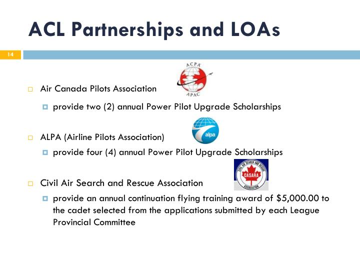 ACL Partnerships and LOAs