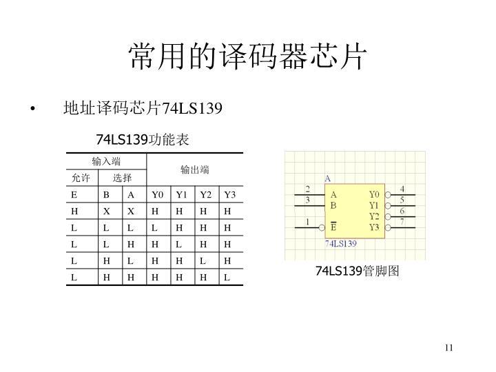 常用的译码器芯片