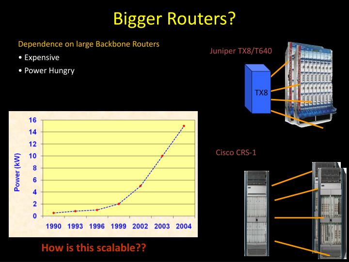 Bigger Routers?
