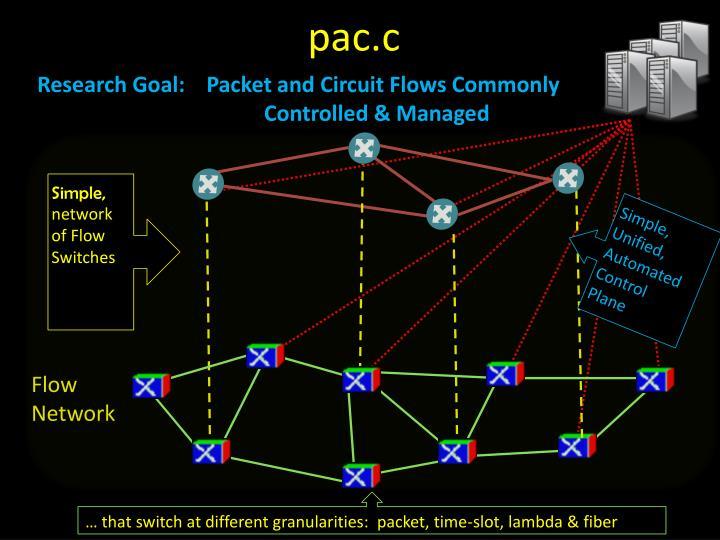 pac.c
