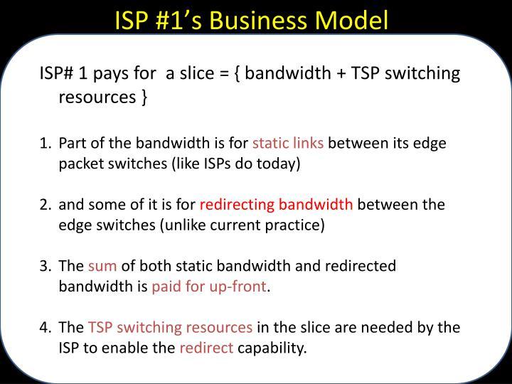ISP #1's Business Model