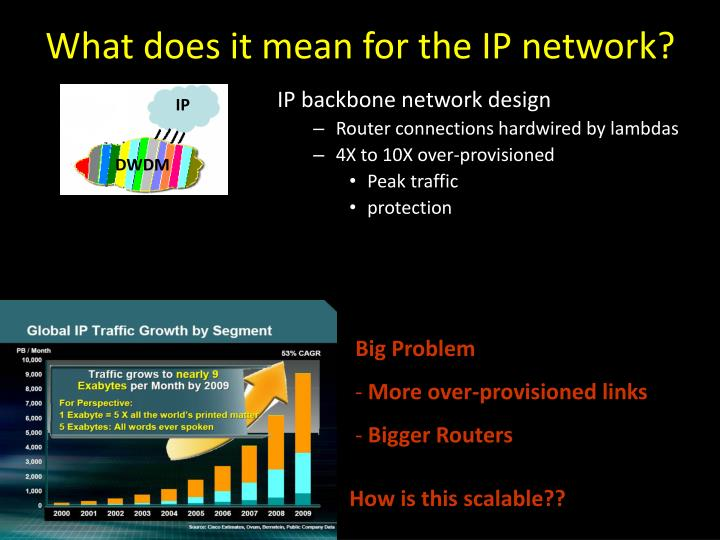 What does it mean for the IP network?