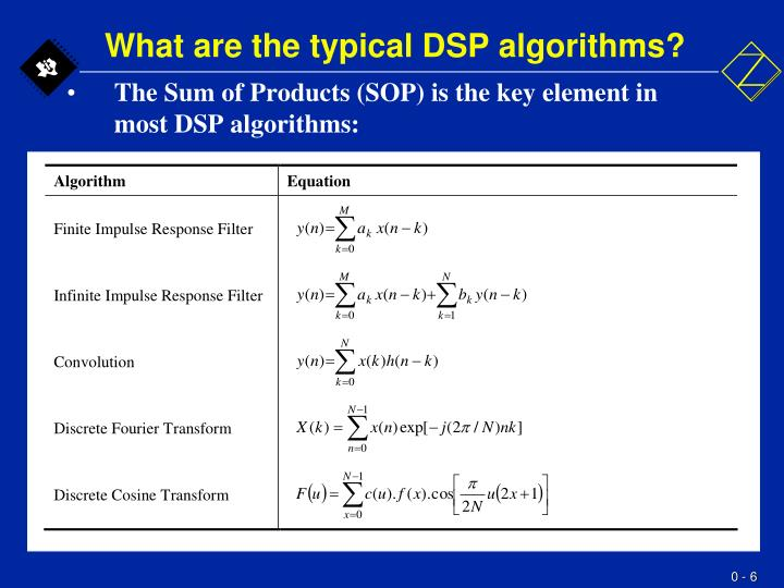 What are the typical DSP algorithms?