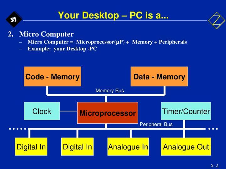 Your desktop pc is a