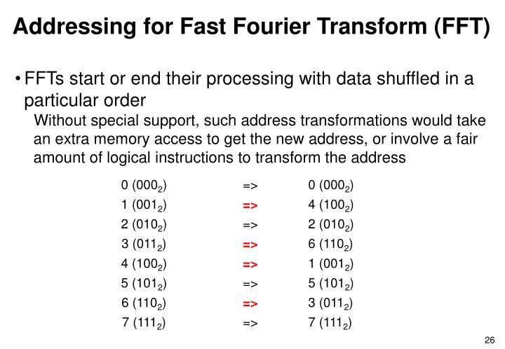 Addressing for Fast Fourier Transform (FFT)