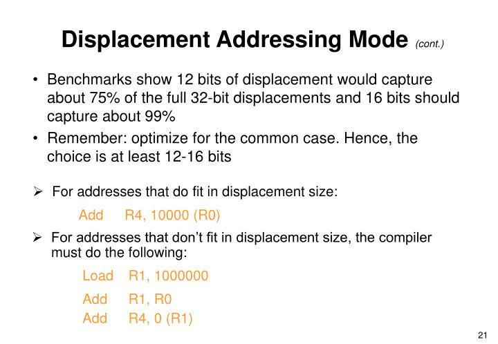 Displacement Addressing Mode