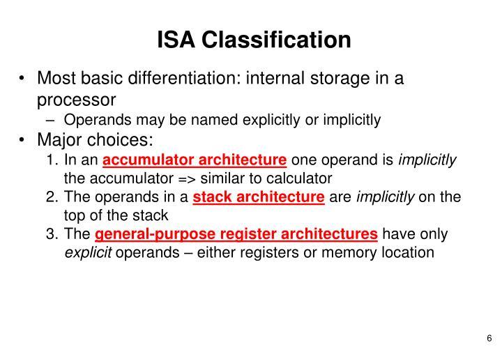 ISA Classification