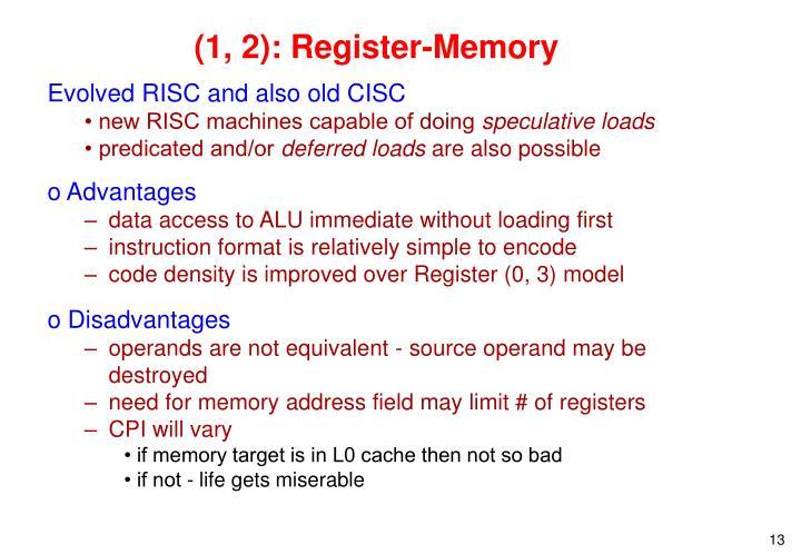 (1, 2): Register-Memory