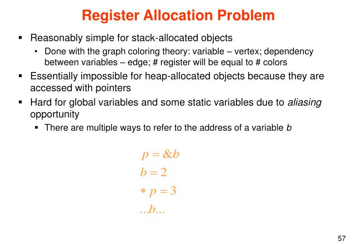 Register Allocation Problem