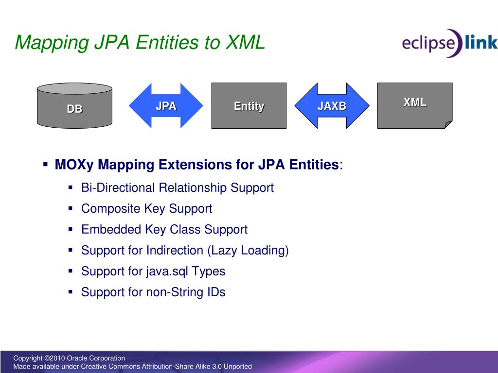 PPT - EclipseLink Project Component Overview PowerPoint Presentation