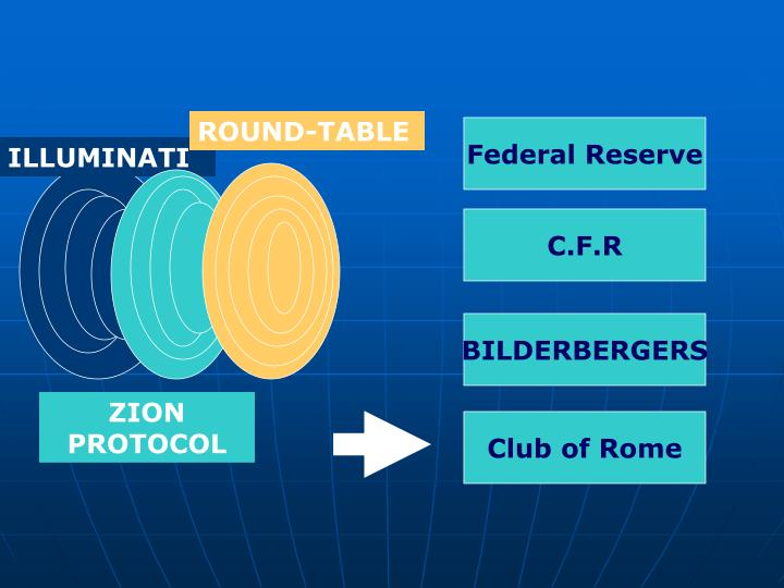 ROUND-TABLE