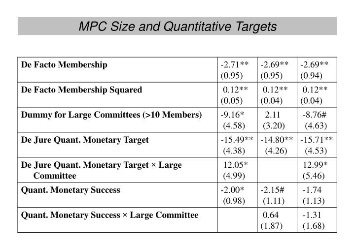 MPC Size and Quantitative Targets
